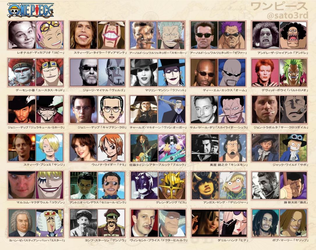 one_piece_characters_are_real_life_people_part_2_by_satoart_dc818v2-fullview